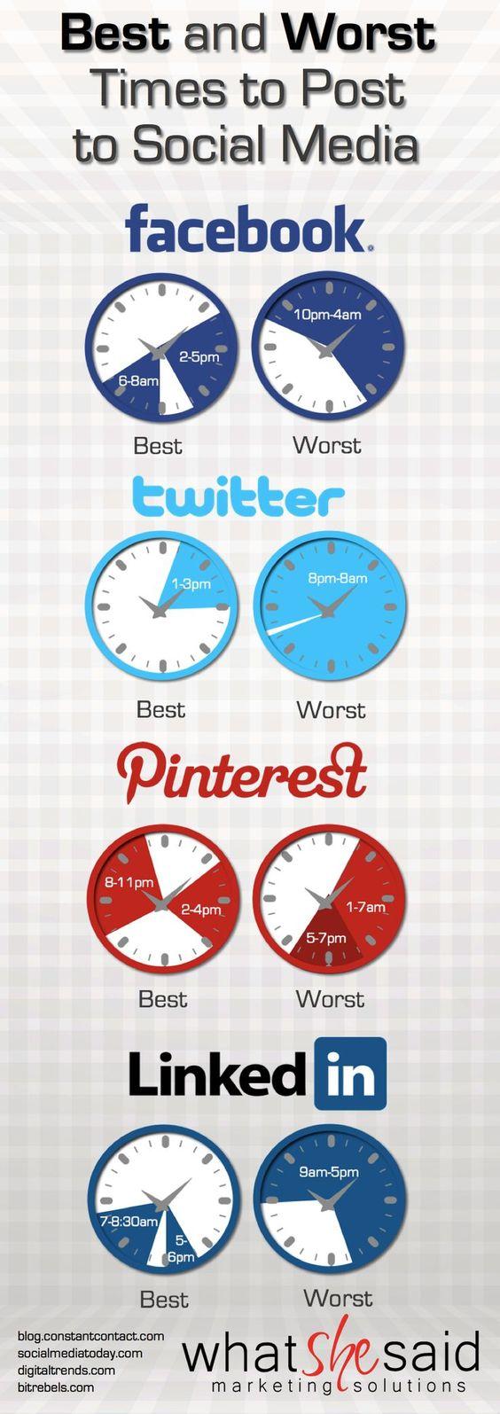 best times for social media